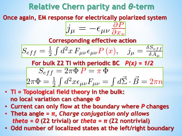 Once again, EM response for electrically polarized system