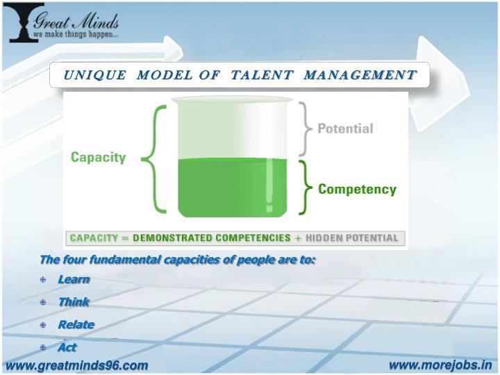 UNIQUE  MODEL OF  TALENT  MANAGEMENT