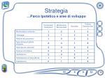 strategia parco ipotetico e aree di sviluppo1