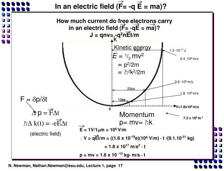 In an electric field (F= -q E = ma)?