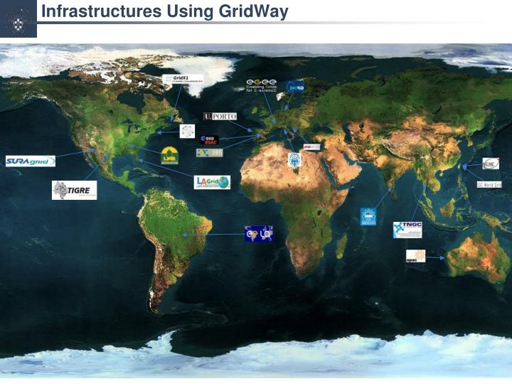Infrastructures Using GridWay