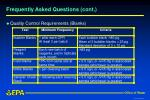 frequently asked questions cont2