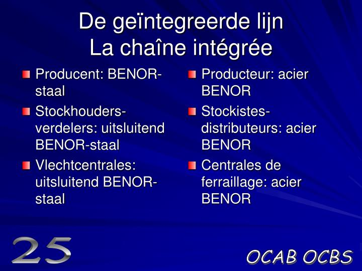 Producent: BENOR-staal