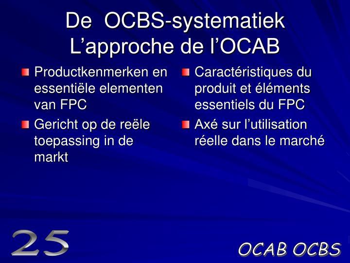 Productkenmerken en essentiële elementen van FPC