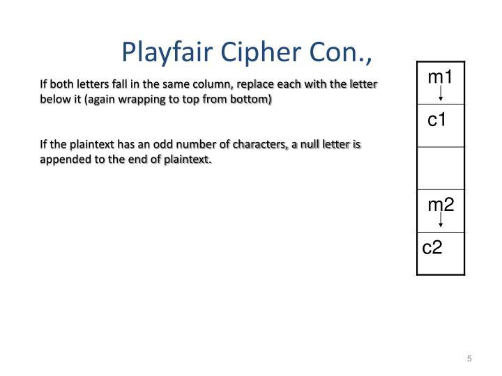 Playfair Cipher Con.,