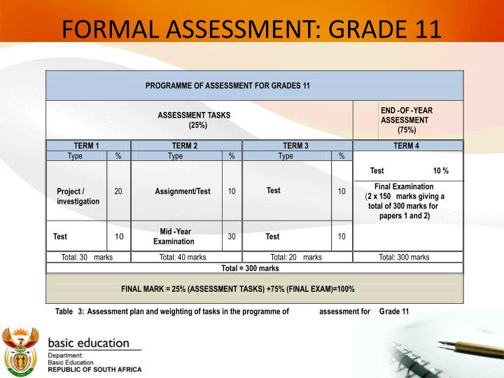 PROGRAMME OF ASSESSMENT FOR GRADES 11