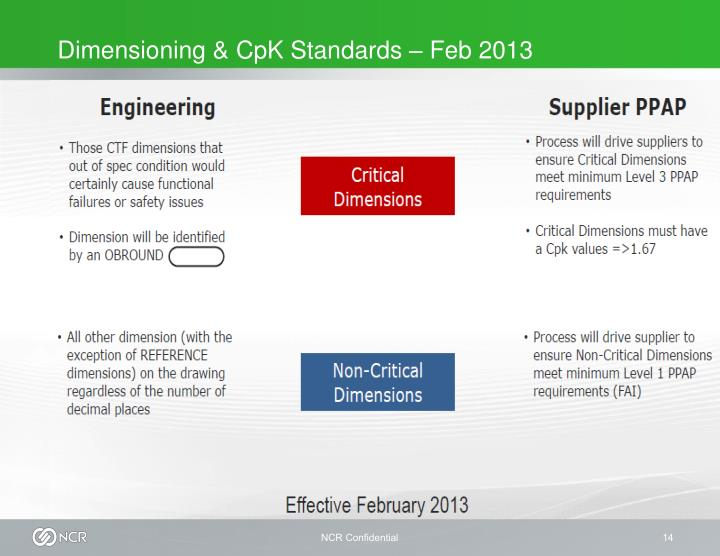 Dimensioning & CpK Standards – Feb 2013