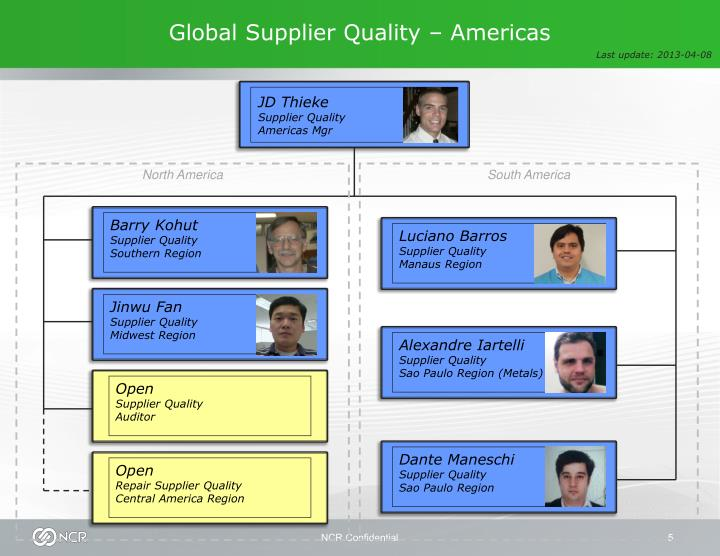 Global Supplier Quality – Americas