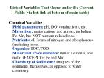 lists of variables that occur under the current fields via hot link at bottom of main table