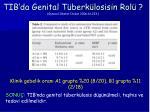 tib da genital t berk losisin rol gynecol obstet invest 2006 61 223