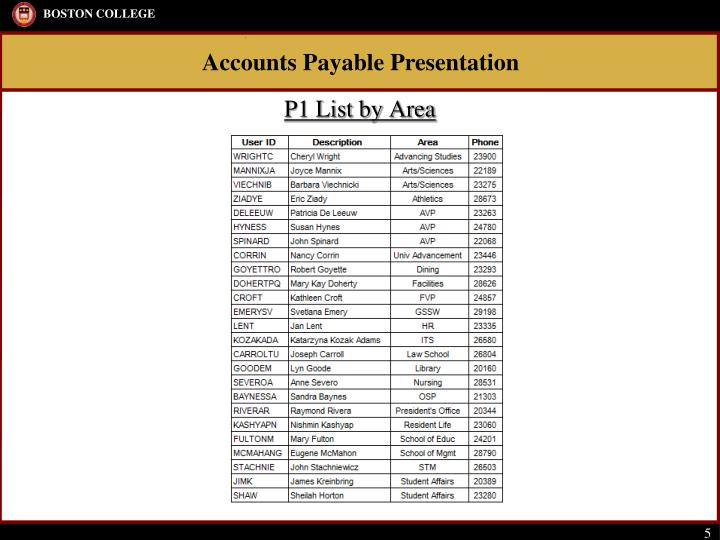 P1 List by Area