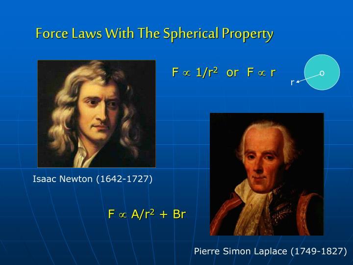 Force Laws With The Spherical Property