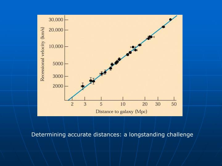 Determining accurate distances: a longstanding challenge