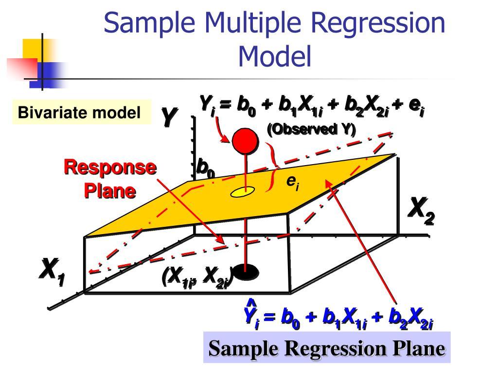 Single equation regression models ppt