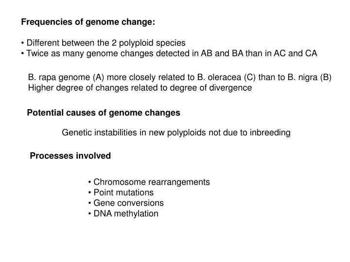 Frequencies of genome change: