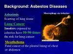 background asbestos diseases