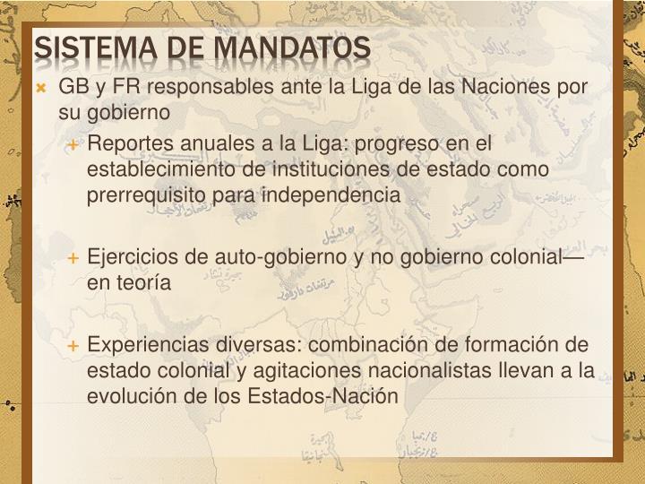 Sistema de Mandatos