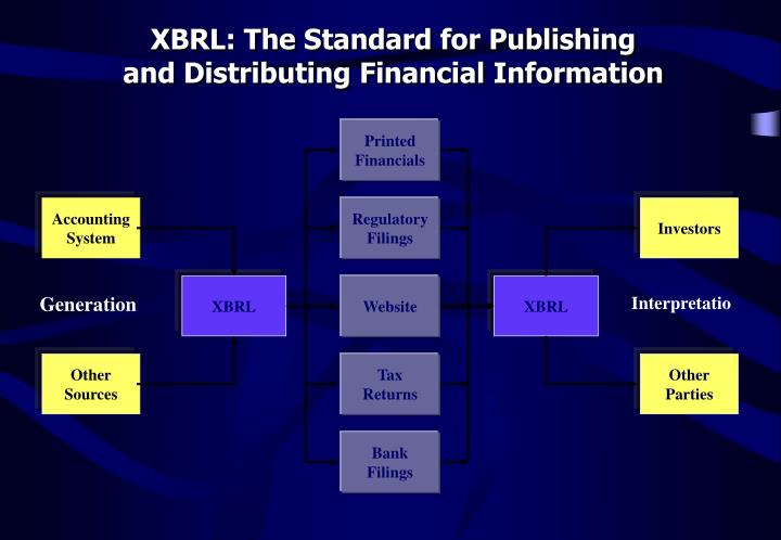 XBRL: The Standard for Publishing