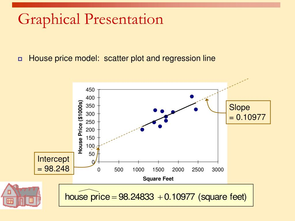 PPT - LECTURE 3 Introduction to Linear Regression and Correlation