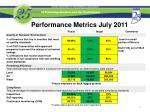 performance metrics july 2011