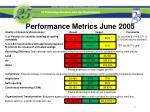 performance metrics june 2005