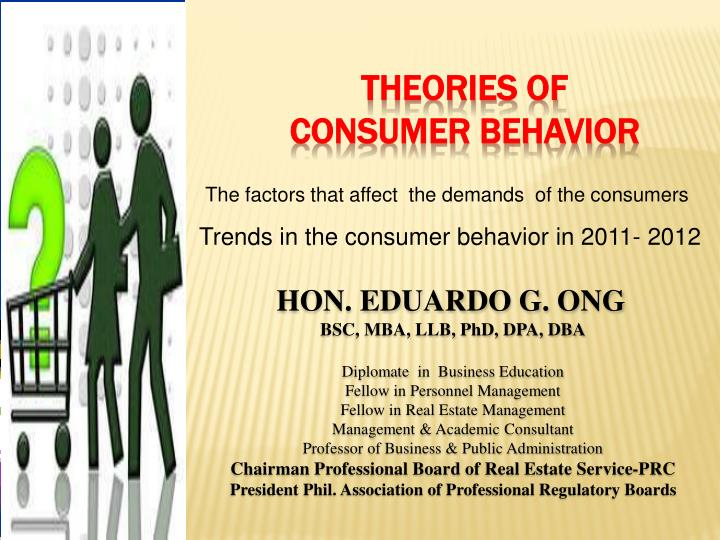 self presentation theory consumer behaviour Consumber buying behaviour of alternatives purchase decision postpurchase behavior powerpoint presentation : theory of consumer behaviour ic.