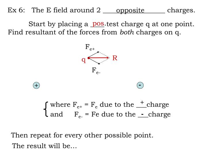 Ex 6:   The E field around 2 __________________ charges.