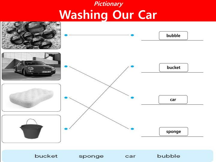 Pictionary washing our car