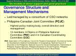 governance structure and management mechanisms