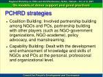 pchrd strategies1