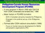 philippines canada human resources development program pchrd