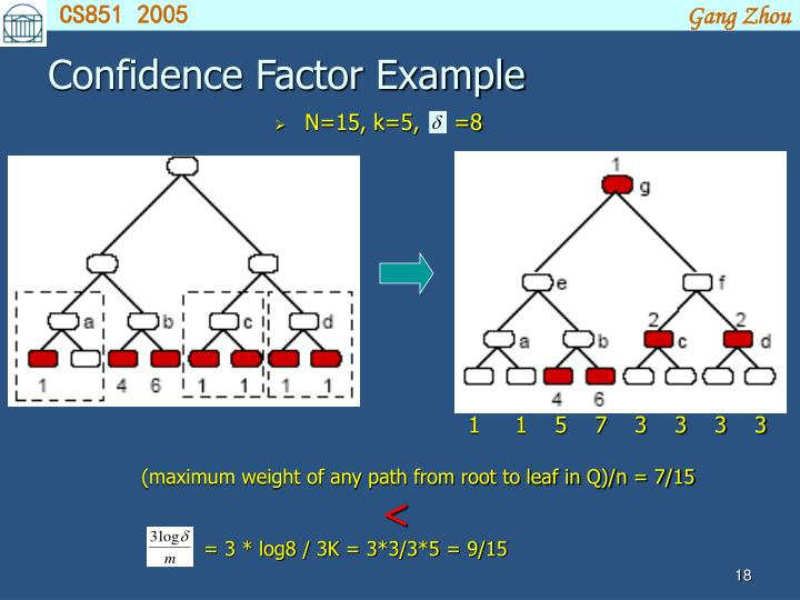 Confidence Factor Example