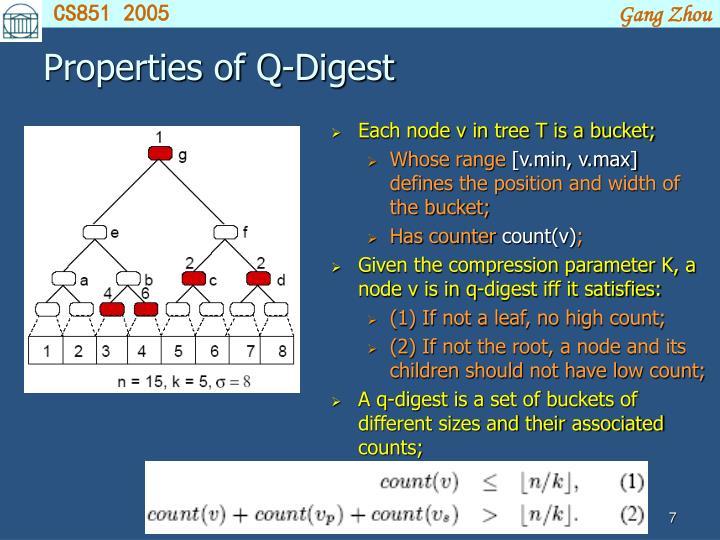 Properties of Q-Digest