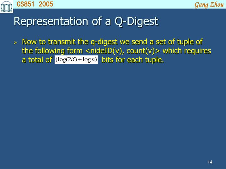 Representation of a Q-Digest