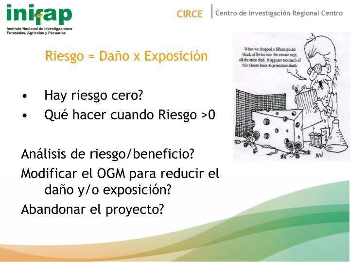 Riesgo = Daño x Exposición