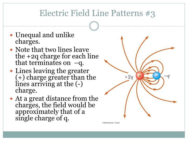 Electric Field Line Patterns #3