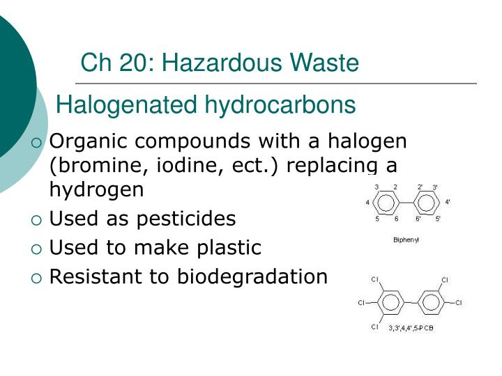 Ch 20: Hazardous Waste