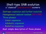 shell type snr evolution a classical and incorrect scenario