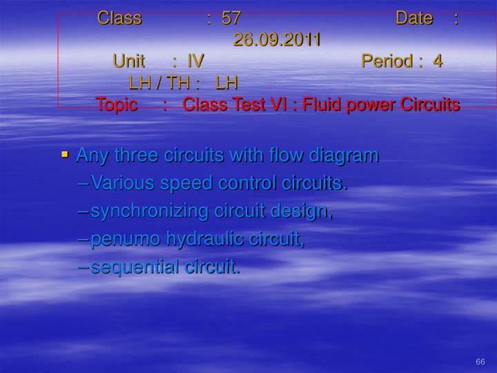 Class   :  57Date    :  26.09.2011