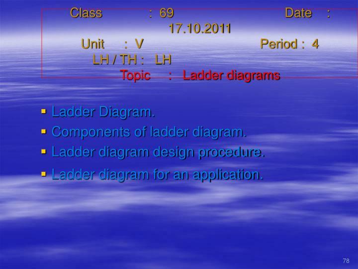 Class   :  69Date    :  17.10.2011
