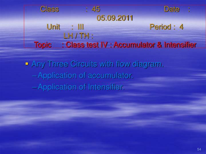 Class   :  45Date    :  05.09.2011