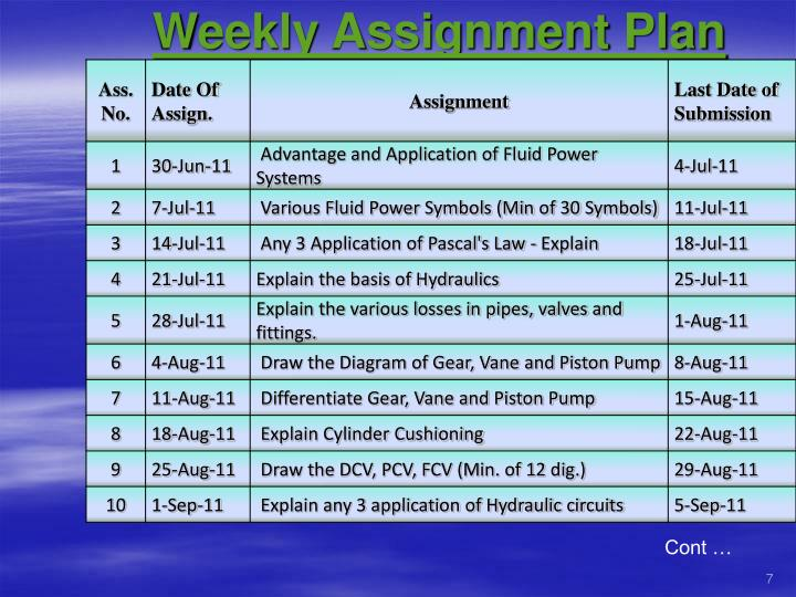 Weekly Assignment Plan