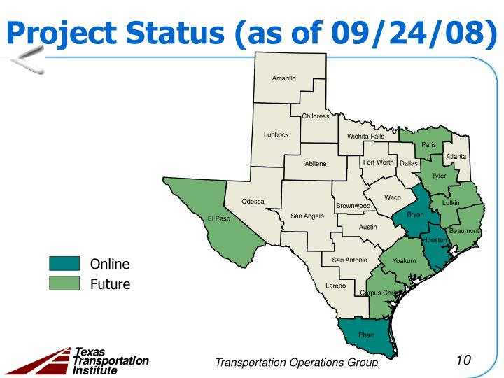 Project Status (as of 09/24/08)