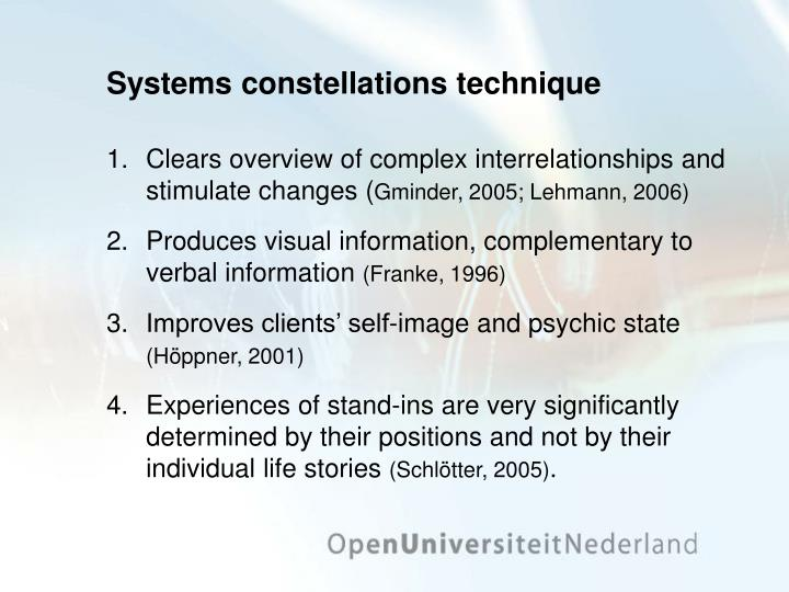Systems constellations technique