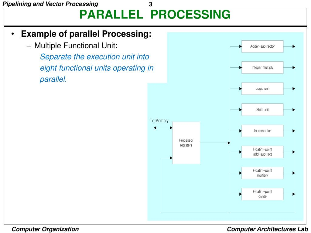 PPT - PIPELINING AND VECTOR PROCESSING PowerPoint