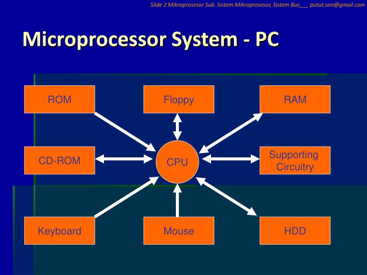 Ppt sistem mikroprosesor powerpoint presentation id6578561 microprocessor system pc ccuart Gallery