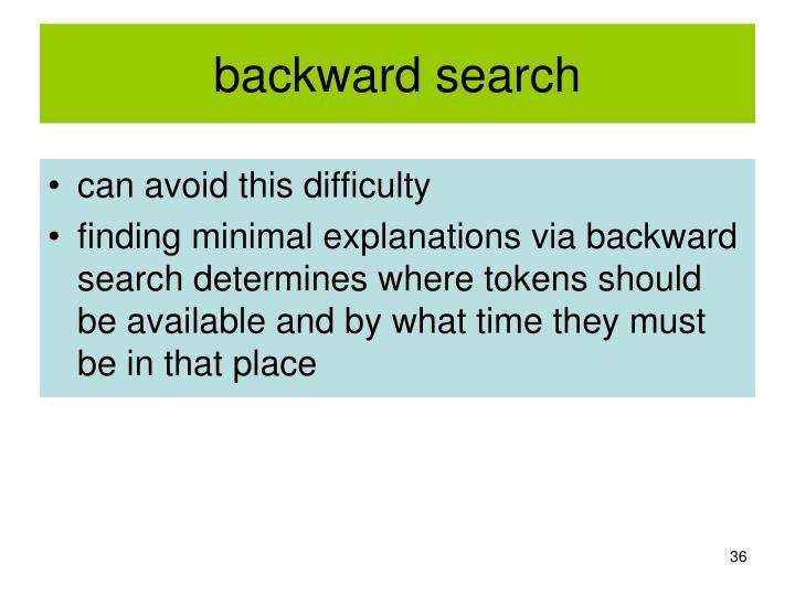backward search