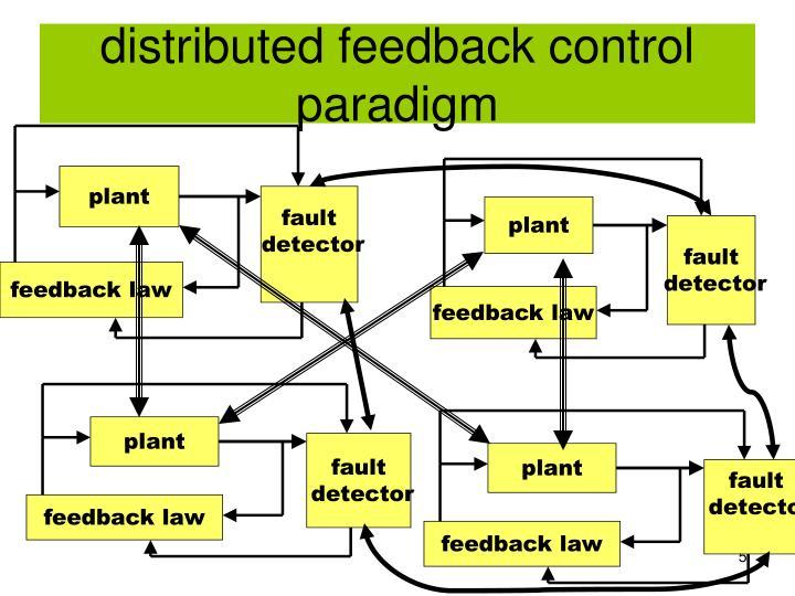 distributed feedback control paradigm