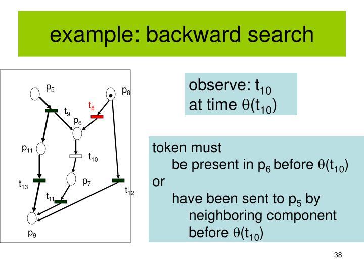 example: backward search