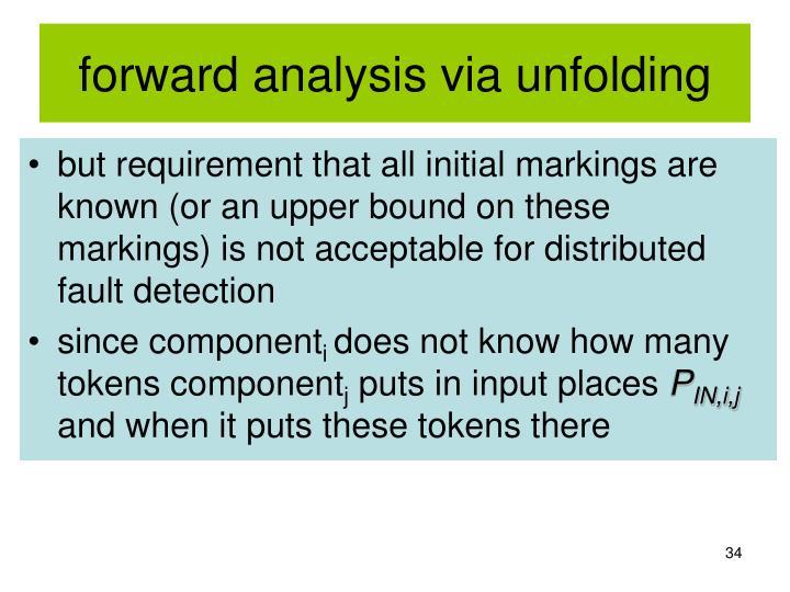 forward analysis via unfolding